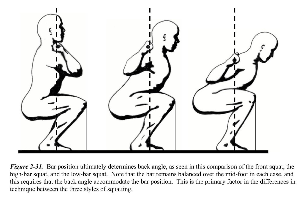how to low bar squat: your guide to the proper form - barbell academy